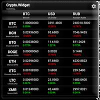 Crypto.Widget