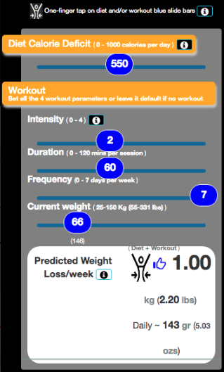 Belly Calculator for weight loss and maintenance