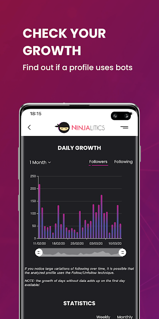 Ninjalitics – Followers & likes analytics