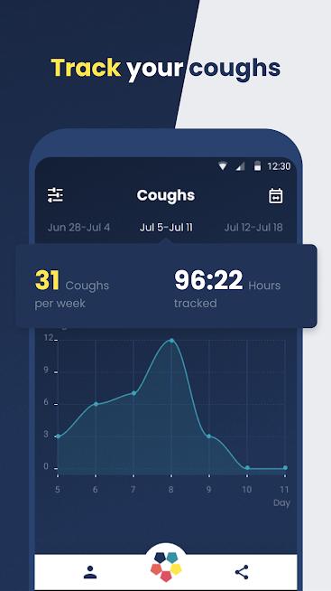 Hyfe Cough Tracker