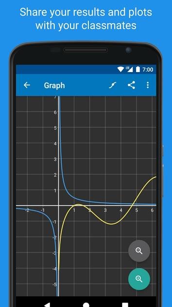 Graphing Calculator – Algeo   Free Plotting
