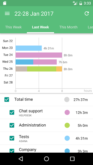 Time Tracking App TimeCamp